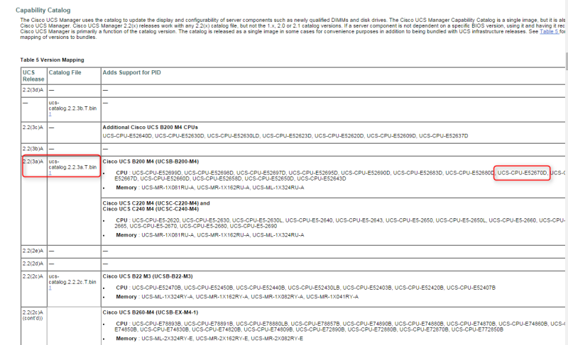 planning -capability-catalog